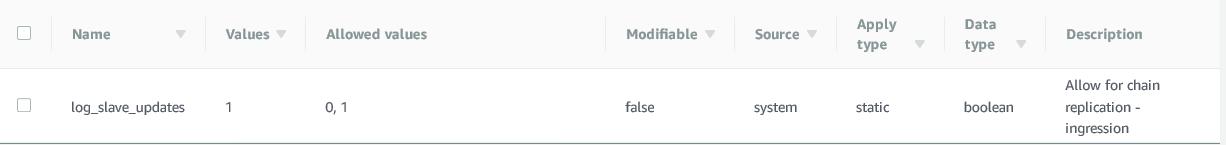 log-slave-updates